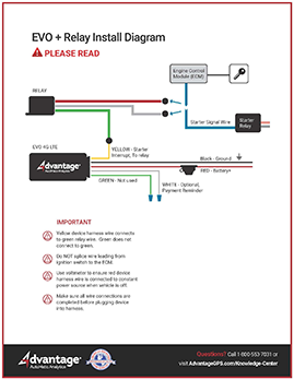 Relay Installation Diagram - Advantage GPS
