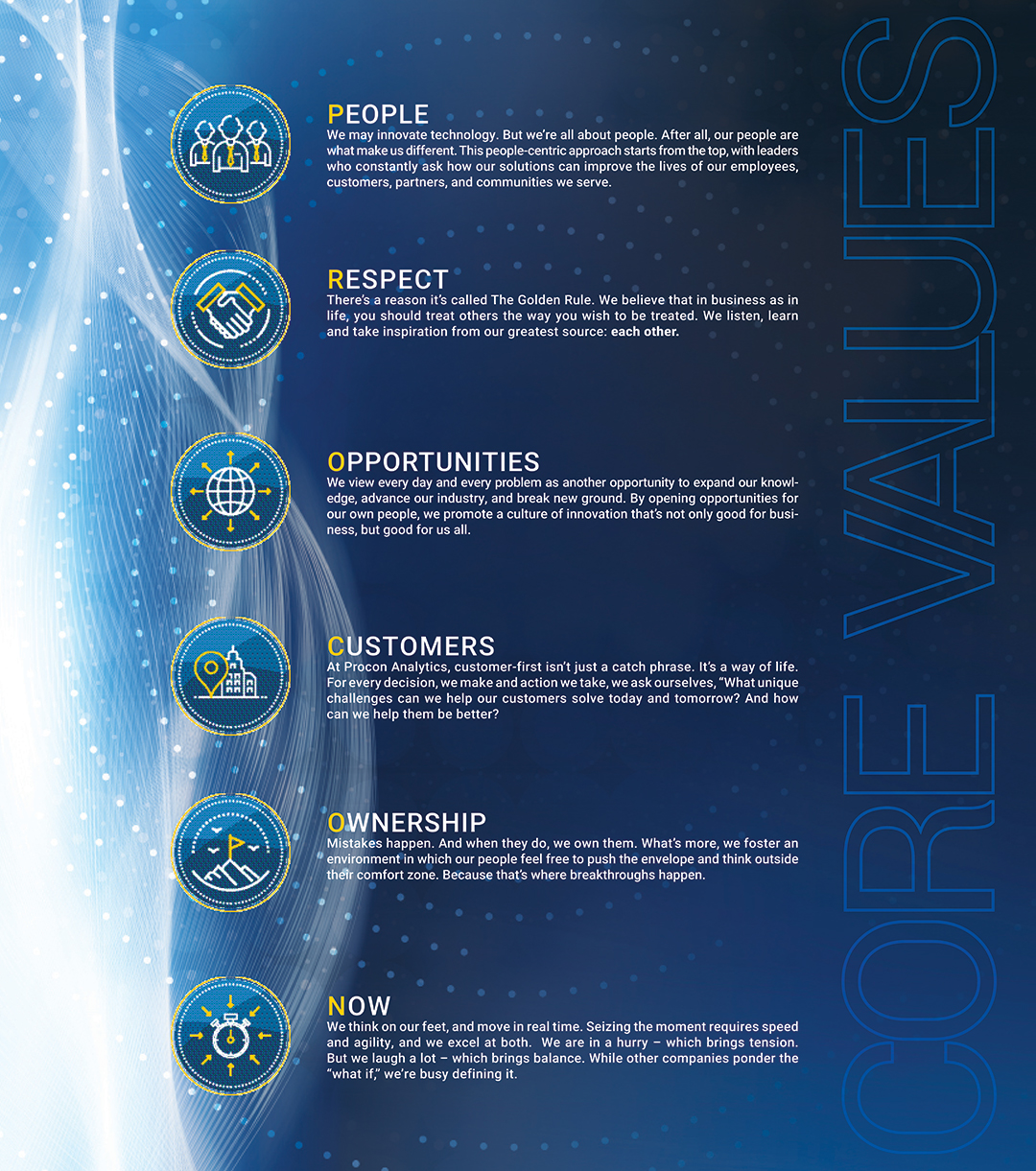 Core Values - Advantage GPS