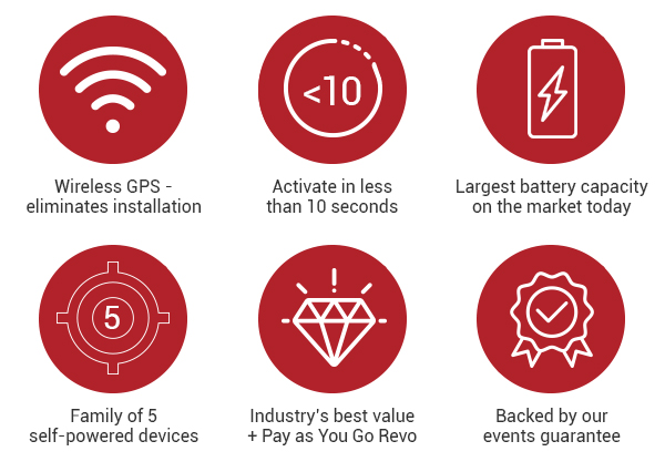 Revo Features and Benefits - Advantage GPS